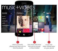 musicvideos-concept-hub